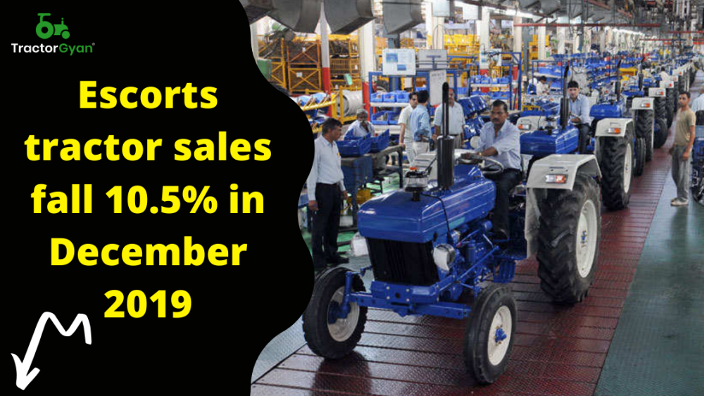 https://images.tractorgyan.com/uploads/1577952235-Escorts-tractor-sales-fall-10-in-December-2019-tractorgyan.png