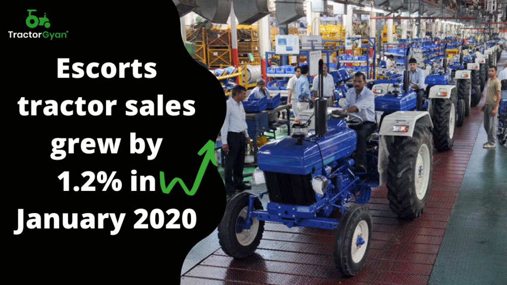 https://images.tractorgyan.com/uploads/1580531389-Escorts-tractor-sales-grew-by-1-percent-in-January-2020.png