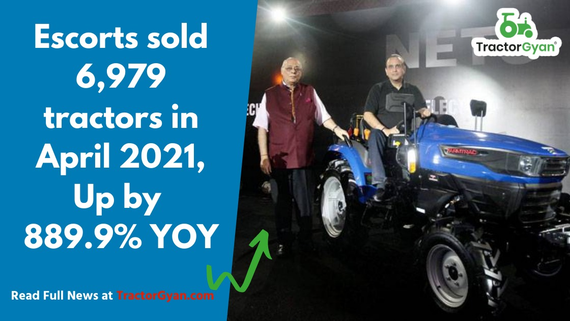 Escorts Agri Machinery sold 6,979 tractors in April 2021 up by 889.9% yoy