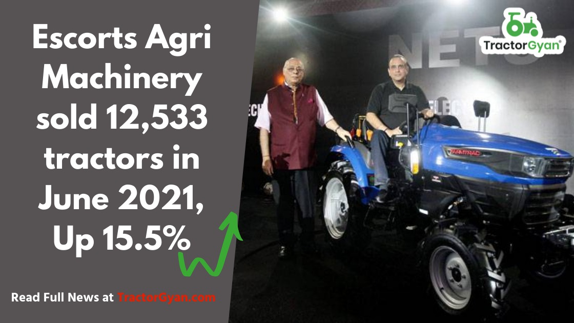Escorts Agri Machinery sold 12,533 tractors in June 2021, Up 15.5%