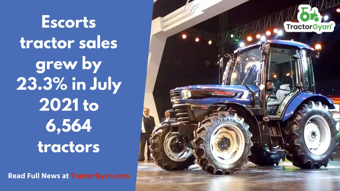 Escorts tractor sales grew by 23.3 percent in July 2021 to 6,564 tractors