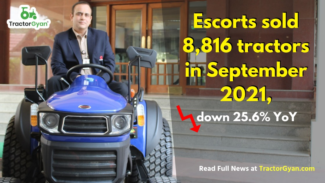 Escorts sold 8,816 tractors in September 2021, down 25.6% YoY